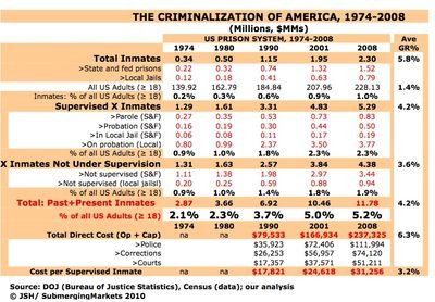 CRIMAMERICACHART